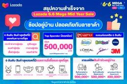 """""""ลาซาด้า ประเทศไทย"""" เผยแคมเปญ 6.6 Mega Mid Year Sale แรงไม่ยั้ง แม้อยู่บ้าน  ดันยอดขายวันแรกโตกว่า 620%"""
